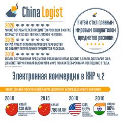 Люксовые бренды в Китае. Онлайн-продажи