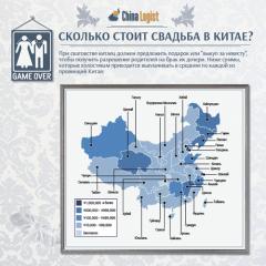 Сколько стоит свадьба в Китае