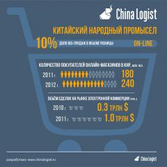 Китайский народный промысел on-line